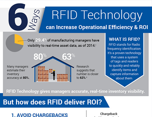 Introduction to the advantages and disadvantages of RFID technology